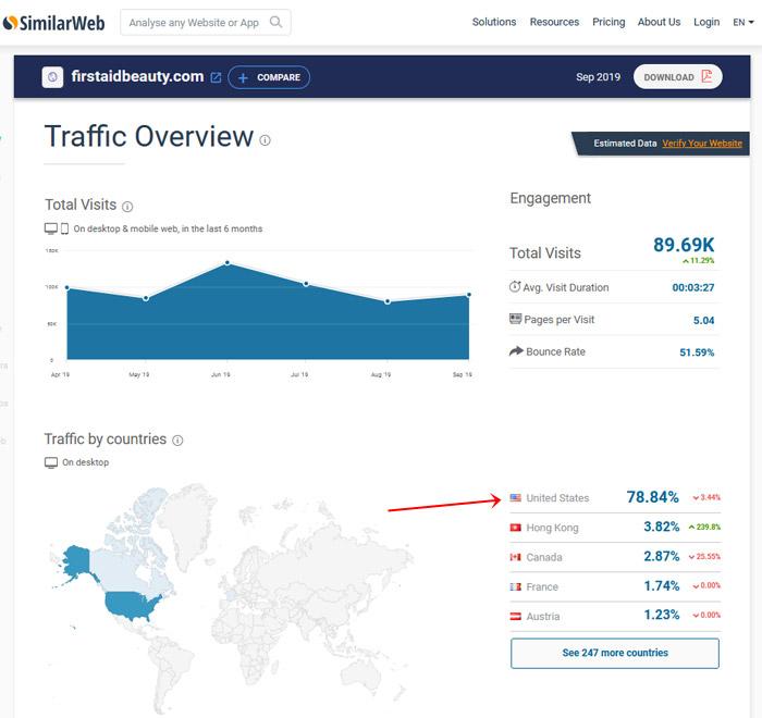 similarweb traffic